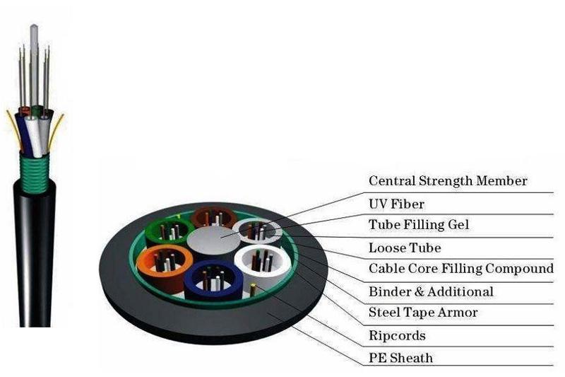 Magnesium Oxide Cable : Magnesium hidroksida untuk cable filler halogen gratis